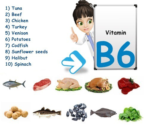Vitamin B6 Pyridoxine Natureword