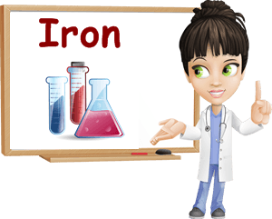 Iron properties