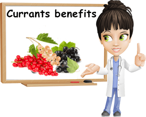 Currants benefits