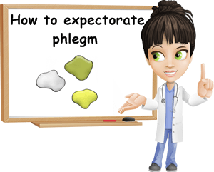 Phlegm remedies