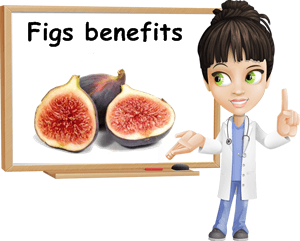 Figs benefits
