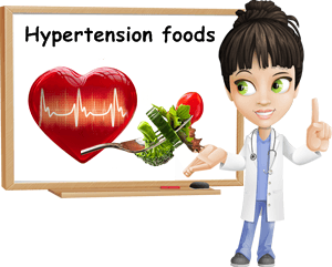 High blood pressure foods