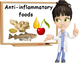 Inflammation foods