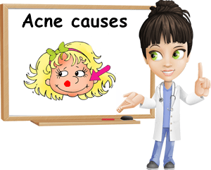 acne causes