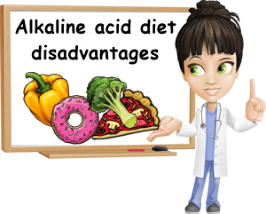 Alkaline acid diet disadvantages