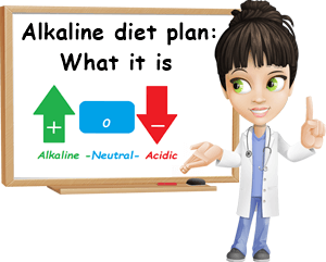 Alkaline diet plan