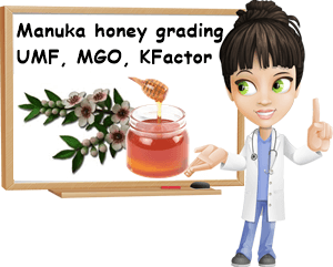 Manuka honey grading systems