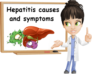 Hepatitis causes and symptoms