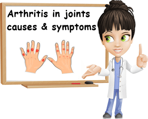 Arthritis in joints causes and symptoms
