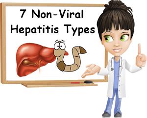 Nonviral hepatits types