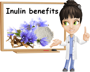 Inulin benefits