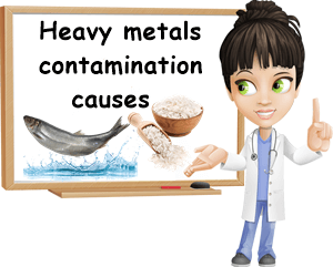 Heavy metals contamination causes