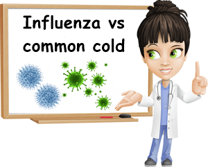 Influenza vs common cold