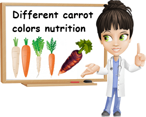 Nutrients in all carrot colors