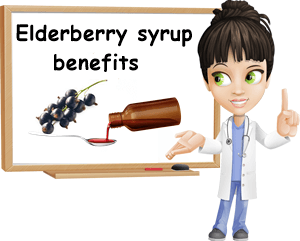 Elderberry syrup benefits