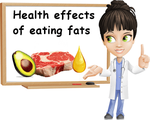 Fats health effects
