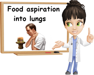 Food aspiration into lungs