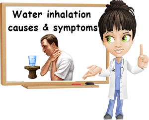 Water inhalation causes and symptoms