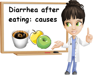 Diarrhea after eating causes