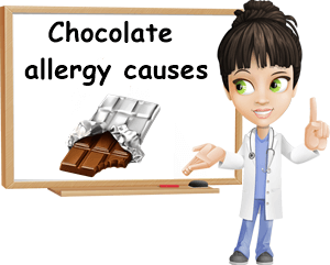 Chocolate allergy causes