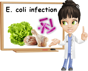 E. coli infection