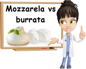 Mozzarella vs burrata