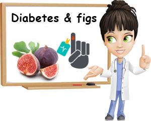 Diabetes and figs