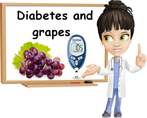 Diabetes and grapes