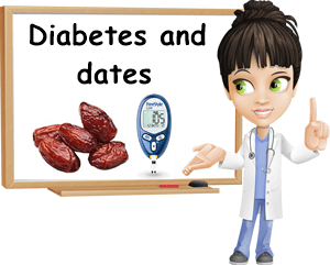 Diabetes and dates