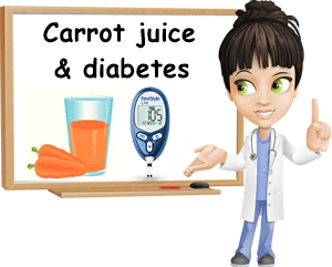 Carrot juice diabetes
