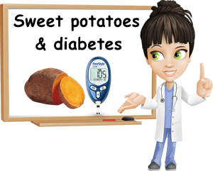 Sweet potato diabetes