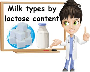 Lactose free regular milk differences