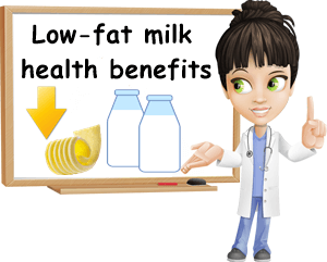 Low fat milk benefits