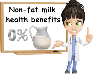 Non-fat milk benefits