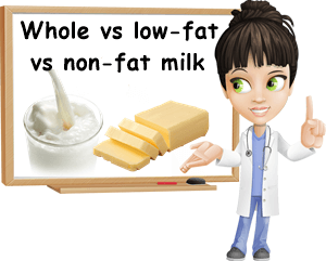 Whole milk vs low fat vs non fat