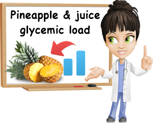 Pineapple and juice glycemic load