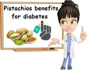 Pistachios benefits for diabetes