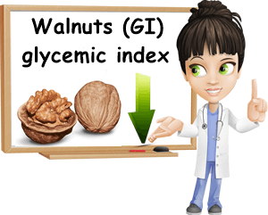 Walnuts glycemic index