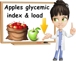 Apples glycemic index and load