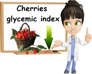 Cherry glycemic index