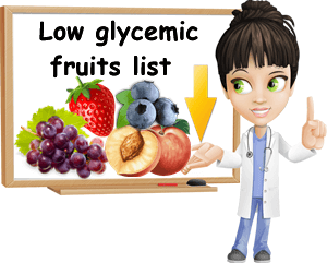 List of low glycemic fruits for diabetes