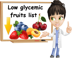 Low glycemic fruits list