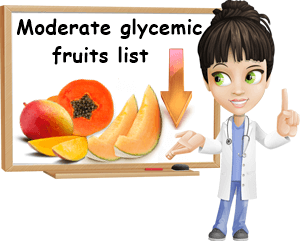 Moderate glycemic fruits list