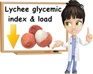 Lychee glycemic index and load