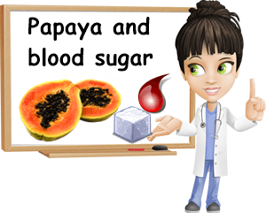 Papaya and blood sugar