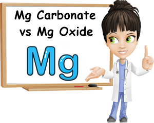 Magnesium carbonate versus oxide absorption