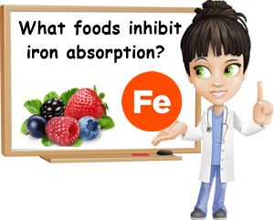 What foods inhibit iron absorption