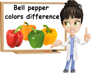 Bell pepper colors difference