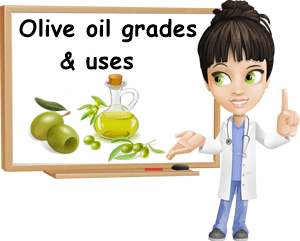 Olive oil grades and uses