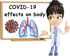 COVID-19 effects on body